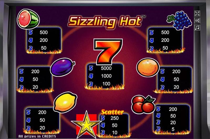 Как выиграть в игровом автомате Sizzling Hot