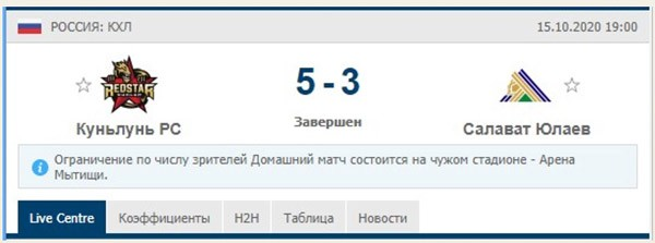 Результат матча КуньЛунь Ред Стар против Салават Юлаев