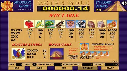 таблица выплат игры казино